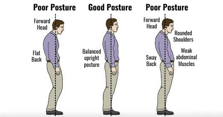 Why is good posture important?